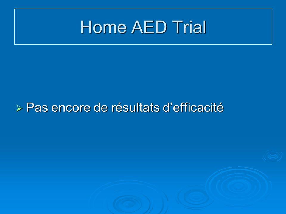 Home AED Trial Pas encore de résultats defficacité Pas encore de résultats defficacité