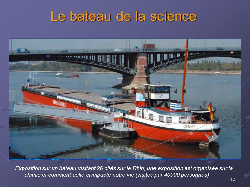 12 Le bateau de la science Exposition sur un bateau visitant 26 cités sur le Rhin; une exposition est organisée sur la chimie et comment celle-ci impa