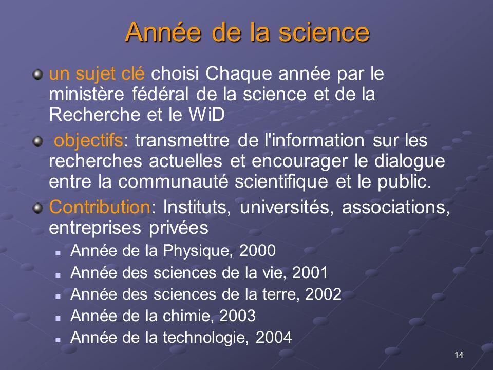 14 Année de la science un sujet clé choisi Chaque année par le ministère fédéral de la science et de la Recherche et le WiD objectifs: transmettre de