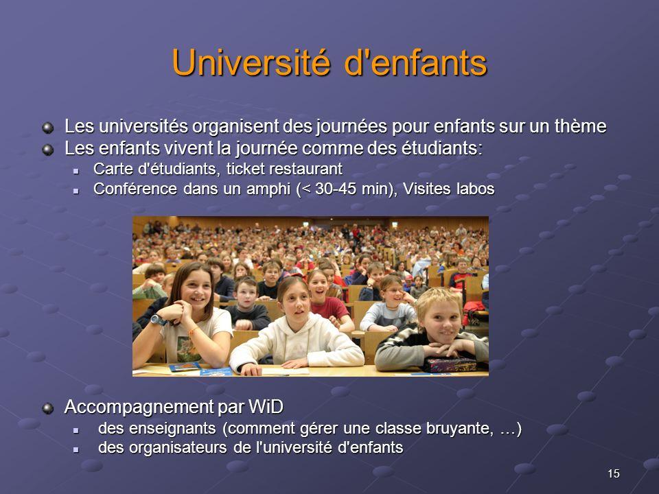 15 Université d'enfants Les universités organisent des journées pour enfants sur un thème Les enfants vivent la journée comme des étudiants: Carte d'é