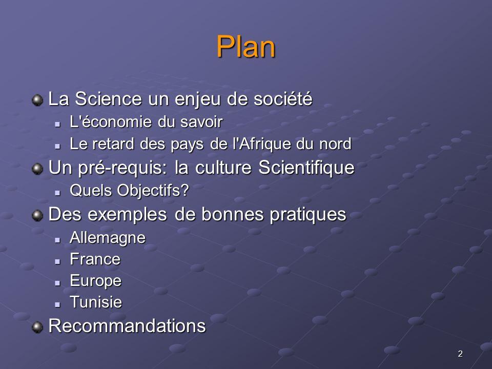 2 Plan La Science un enjeu de société L'économie du savoir L'économie du savoir Le retard des pays de l'Afrique du nord Le retard des pays de l'Afriqu