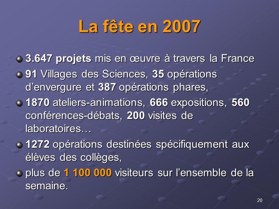 20 La fête en 2007 3.647 projets mis en œuvre à travers la France 91 Villages des Sciences, 35 opérations denvergure et 387 opérations phares, 91 Vill