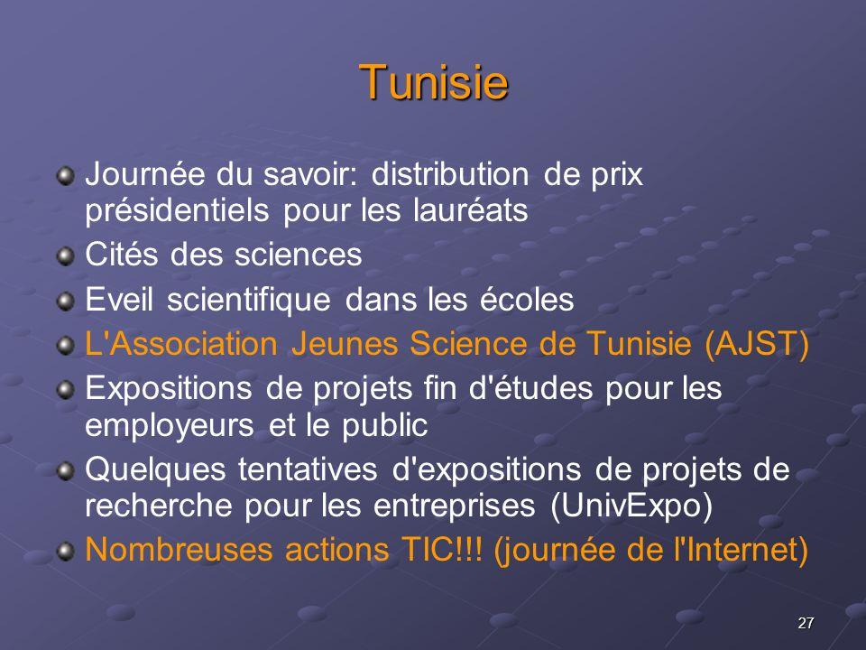 27 Tunisie Journée du savoir: distribution de prix présidentiels pour les lauréats Cités des sciences Eveil scientifique dans les écoles L'Association