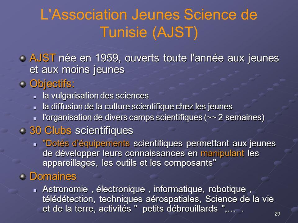 29 L'Association Jeunes Science de Tunisie (AJST) AJST née en 1959, ouverts toute l'année aux jeunes et aux moins jeunes Objectifs: la vulgarisation d