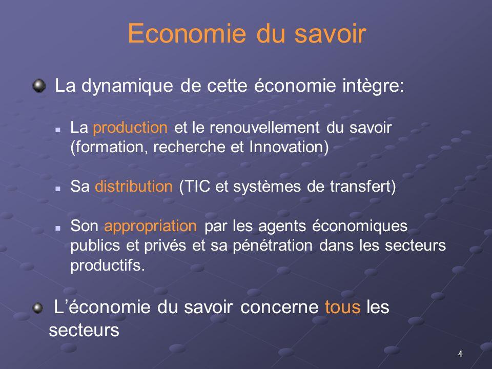 4 Economie du savoir La dynamique de cette économie intègre: La production et le renouvellement du savoir (formation, recherche et Innovation) Sa dist