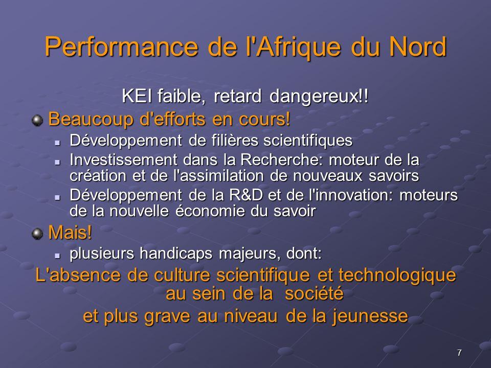 7 Performance de l'Afrique du Nord KEI faible, retard dangereux!! Beaucoup d'efforts en cours! Développement de filières scientifiques Développement d