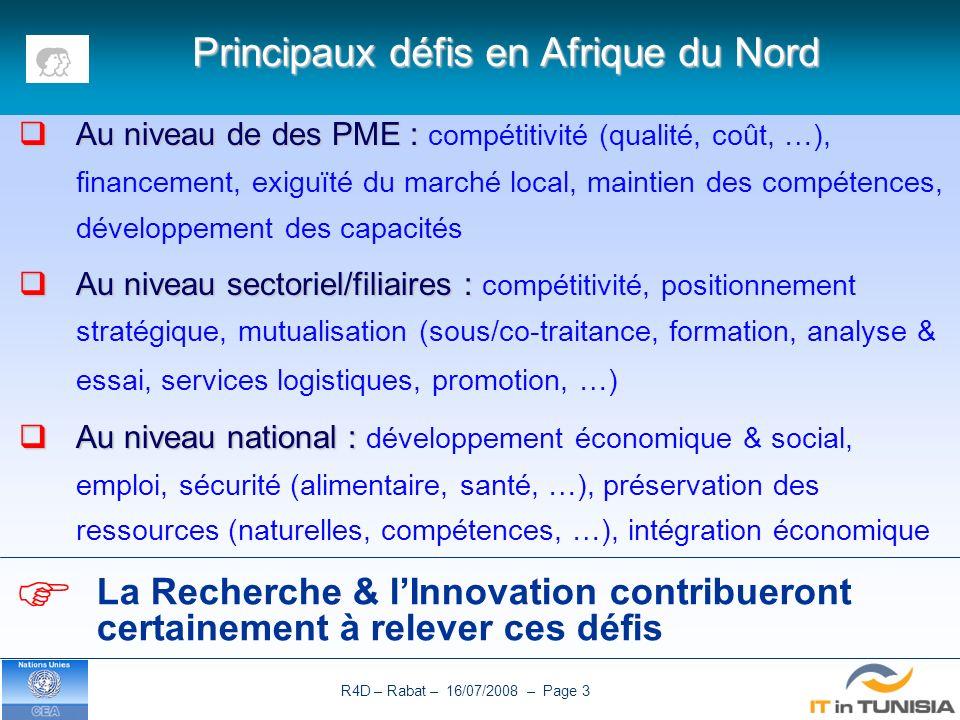 R4D – Rabat – 16/07/2008 – Page 3 Principaux défis en Afrique du Nord Au niveau de des PME : Au niveau de des PME : compétitivité (qualité, coût, …), financement, exiguïté du marché local, maintien des compétences, développement des capacités Au niveau sectoriel/filiaires : Au niveau sectoriel/filiaires : compétitivité, positionnement stratégique, mutualisation (sous/co-traitance, formation, analyse & essai, services logistiques, promotion, …) Au niveau national : Au niveau national : développement économique & social, emploi, sécurité (alimentaire, santé, …), préservation des ressources (naturelles, compétences, …), intégration économique La Recherche & lInnovation contribueront certainement à relever ces défis