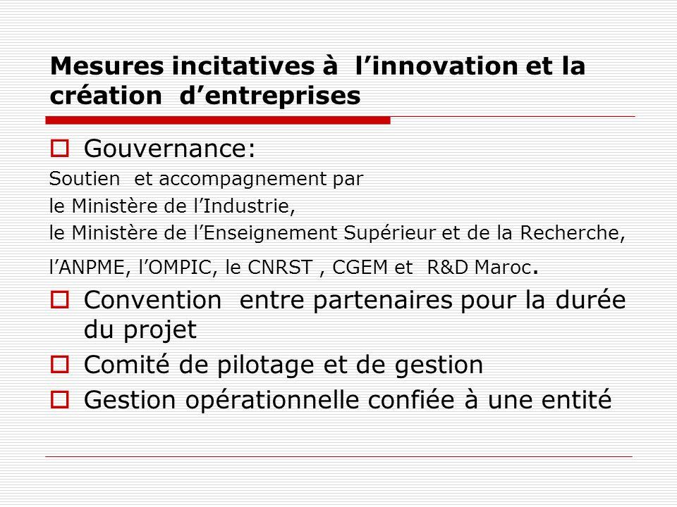 Mesures incitatives à linnovation et la création dentreprises Gouvernance: Soutien et accompagnement par le Ministère de lIndustrie, le Ministère de lEnseignement Supérieur et de la Recherche, lANPME, lOMPIC, le CNRST, CGEM et R&D Maroc.