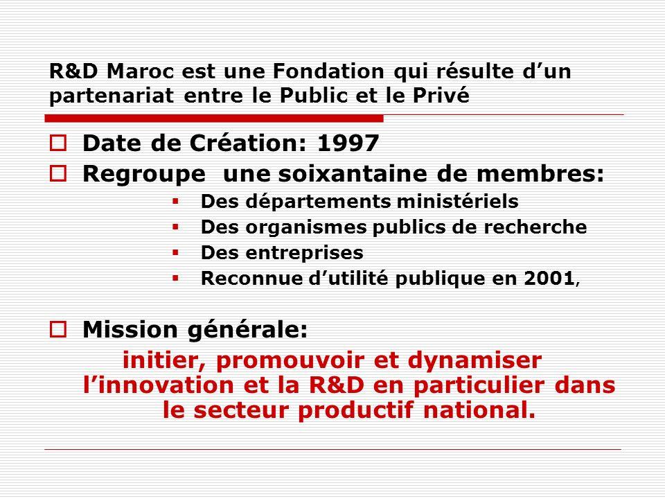 R&D Maroc est une Fondation qui résulte dun partenariat entre le Public et le Privé Date de Création: 1997 Regroupe une soixantaine de membres: Des départements ministériels Des organismes publics de recherche Des entreprises Reconnue dutilité publique en 2001, Mission générale: initier, promouvoir et dynamiser linnovation et la R&D en particulier dans le secteur productif national.