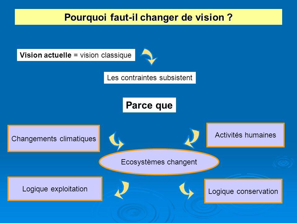 Pourquoi faut-il changer de vision ? Vision actuelle = vision classique Les contraintes subsistent Parce que Ecosystèmes changent Changements climatiq