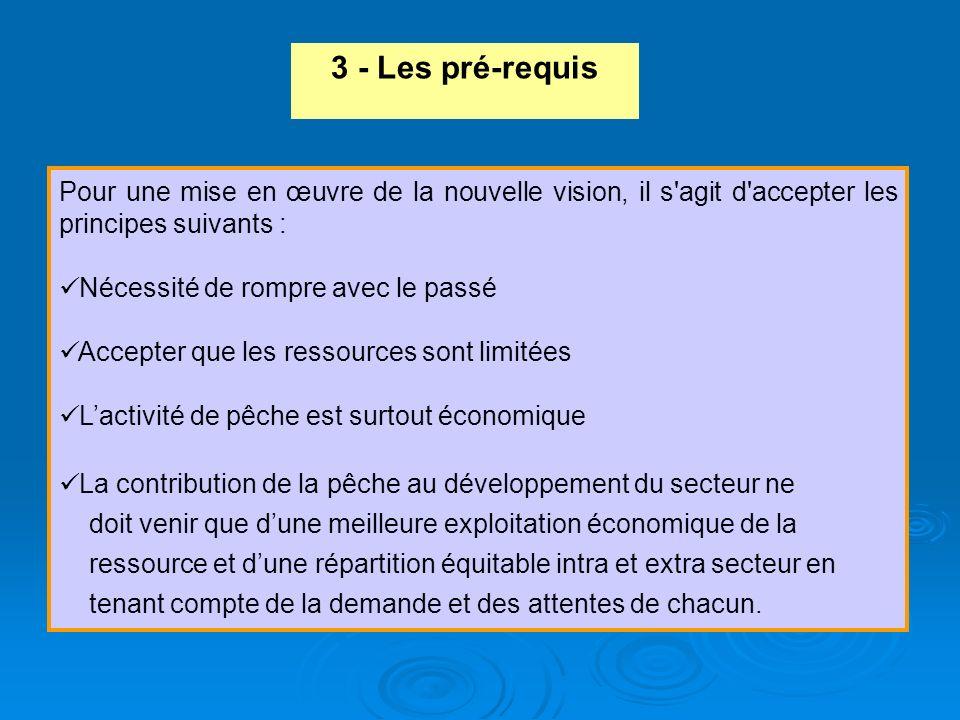 Pour une mise en œuvre de la nouvelle vision, il s'agit d'accepter les principes suivants : Nécessité de rompre avec le passé Accepter que les ressour