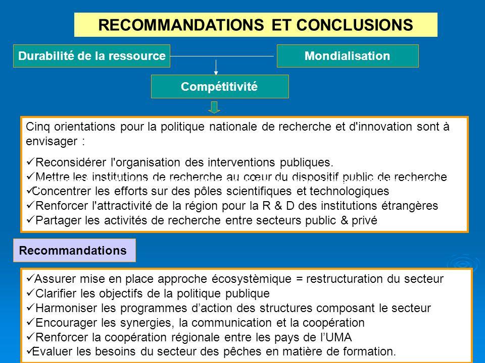 RECOMMANDATIONS ET CONCLUSIONS Cinq orientations pour la politique nationale de recherche et d'innovation sont à envisager : Reconsidérer l'organisati