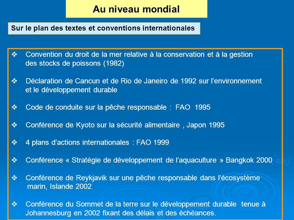 Au niveau mondial Sur le plan des textes et conventions internationales Convention du droit de la mer relative à la conservation et à la gestion des s