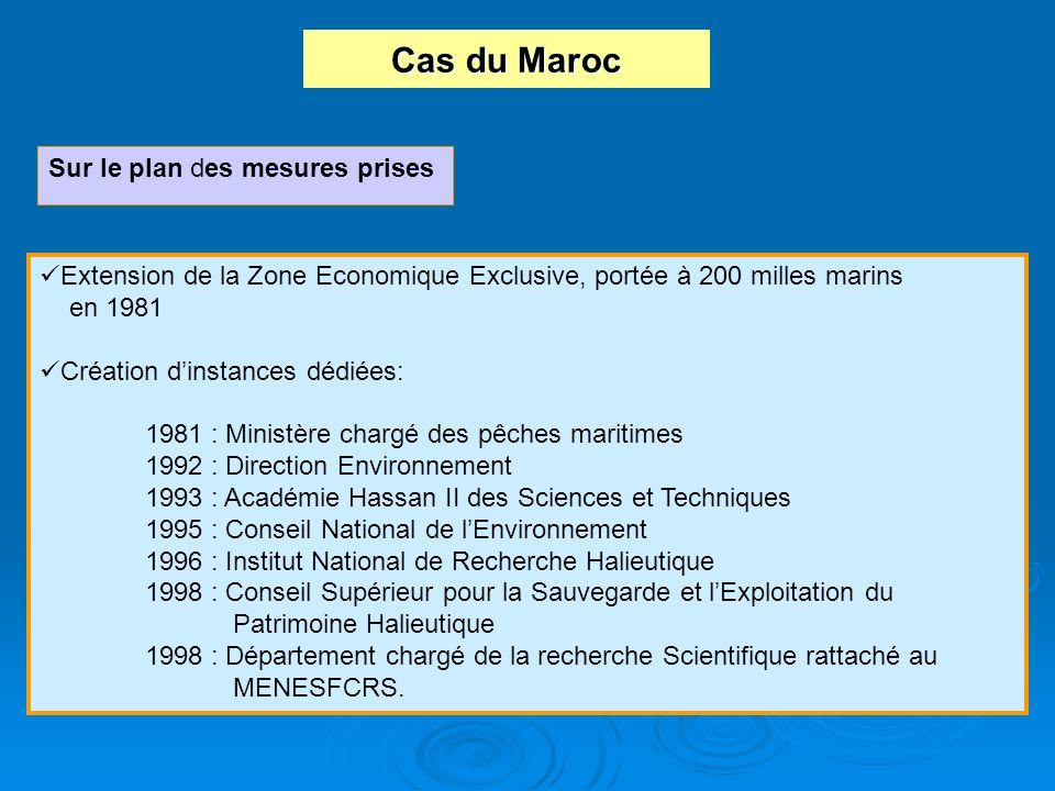 Cas du Maroc Extension de la Zone Economique Exclusive, portée à 200 milles marins en 1981 Création dinstances dédiées: 1981 : Ministère chargé des pê