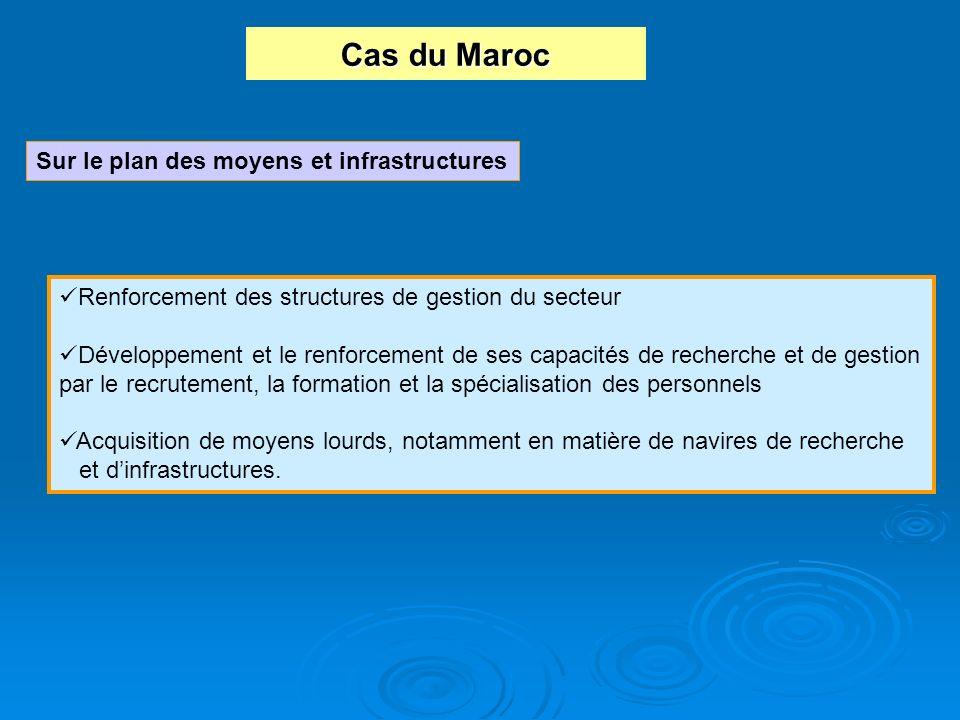 Cas du Maroc Renforcement des structures de gestion du secteur Développement et le renforcement de ses capacités de recherche et de gestion par le rec
