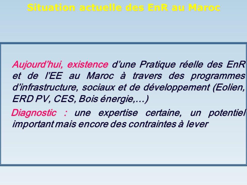 Aujourdhui, existence dune Pratique réelle des EnR et de lEE au Maroc à travers des programmes dinfrastructure, sociaux et de développement (Eolien, E