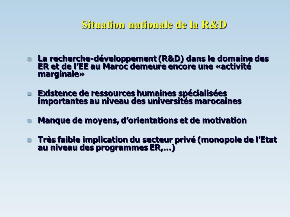 Situation nationale de la R&D La recherche-développement (R&D) dans le domaine des ER et de lEE au Maroc demeure encore une «activité marginale» La re