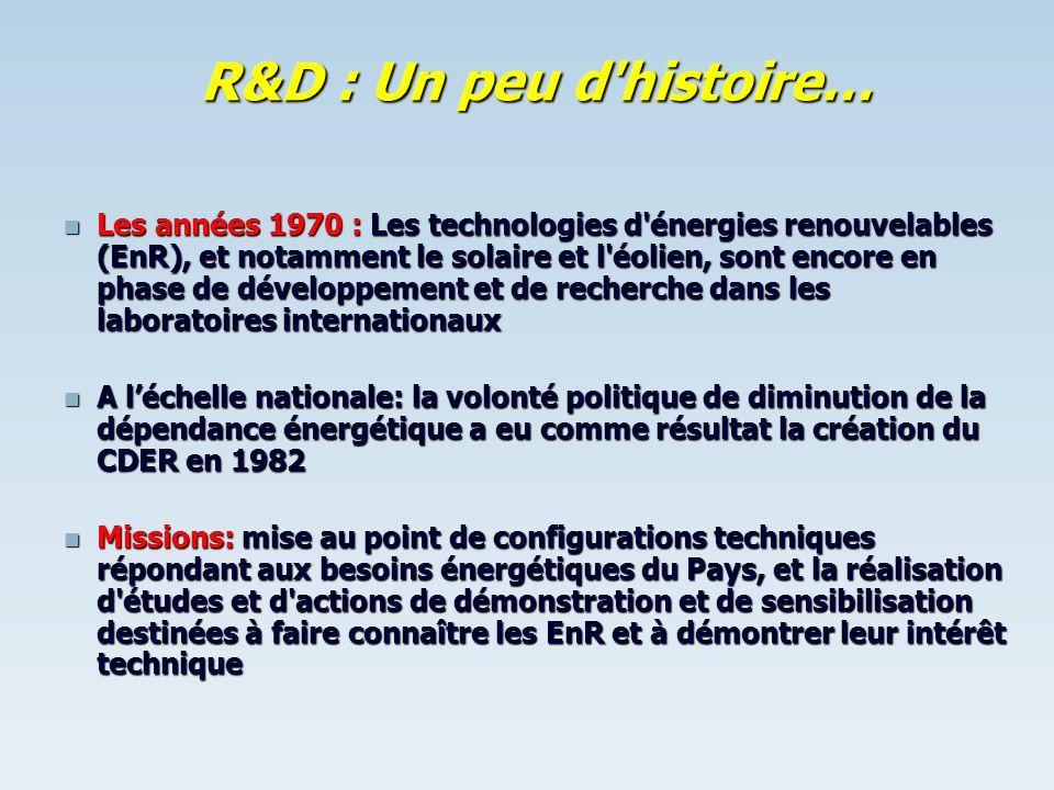R&D : Un peu d'histoire… Les années 1970 : Les technologies d'énergies renouvelables (EnR), et notamment le solaire et l'éolien, sont encore en phase