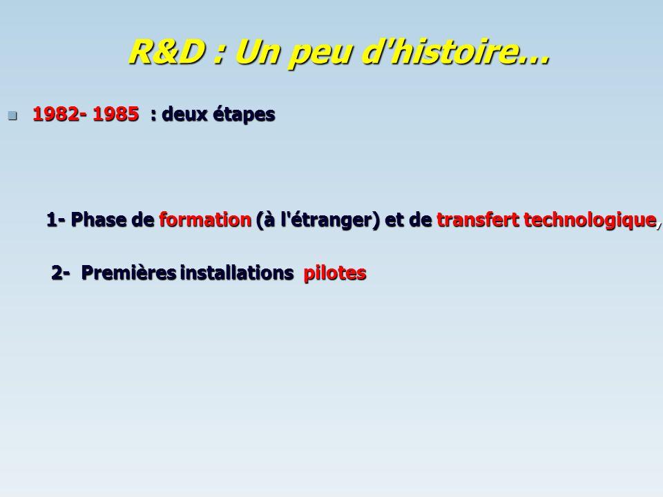 R&D : Un peu d'histoire… 1982- 1985 : deux étapes 1982- 1985 : deux étapes 1- Phase de formation (à l'étranger) et de transfert technologique, 1- Phas