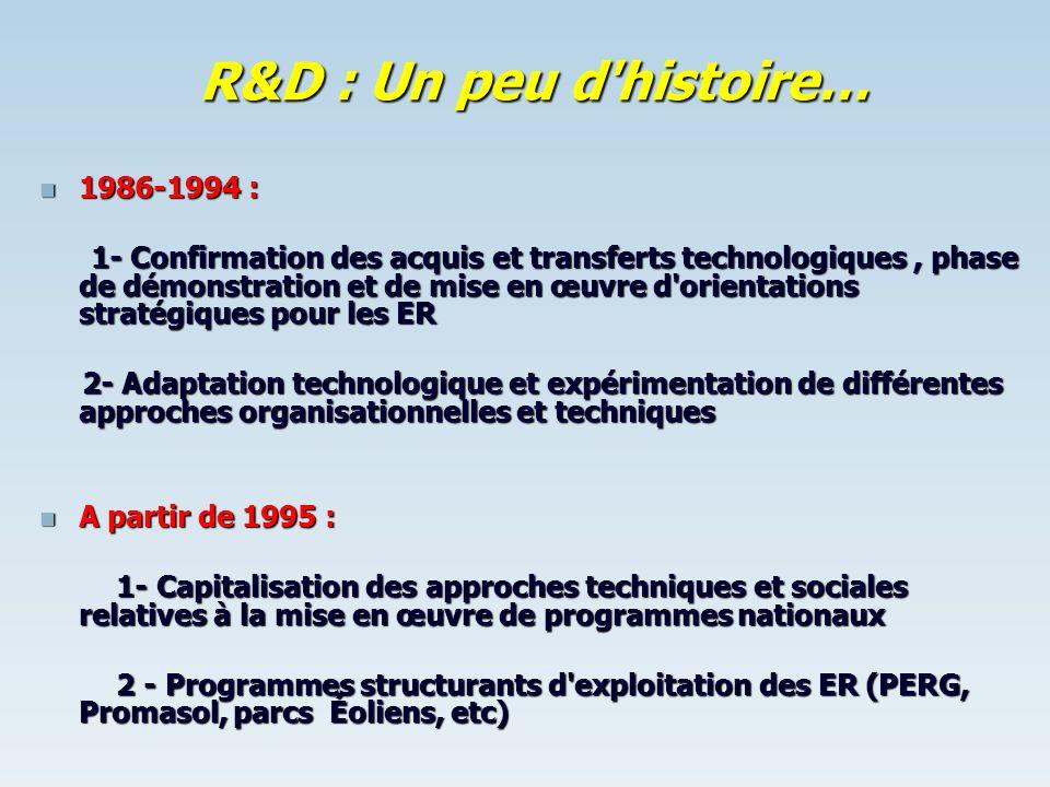 R&D : Un peu d'histoire… 1986-1994 : 1986-1994 : 1- Confirmation des acquis et transferts technologiques, phase de démonstration et de mise en œuvre d