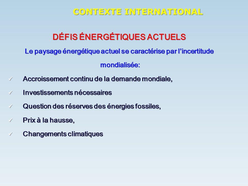 Consommation dénergie commerciale 13,6 MTEP (+5%/ 2000-2007) Consommation dénergie commerciale 13,6 MTEP (+5%/ 2000-2007) Consommation de bois de feu ~ 3 MTEP Consommation de bois de feu ~ 3 MTEP Dépendance énergétique 96,4 % Dépendance énergétique 96,4 % Contribution au PIB national 7 % Contribution au PIB national 7 % Consommation par habitant 0,45 TEP/an Consommation par habitant 0,45 TEP/an Demande délectricité:22,6 Twh.