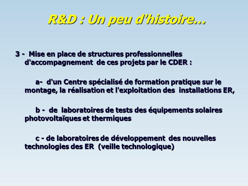 R&D : Un peu d'histoire… 3 - Mise en place de structures professionnelles d'accompagnement de ces projets par le CDER : a- d'un Centre spécialisé de f