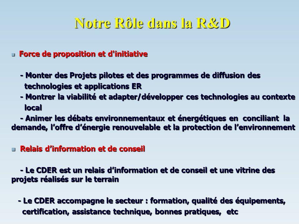 Force de proposition et d'initiative Force de proposition et d'initiative - Monter des Projets pilotes et des programmes de diffusion des - Monter des
