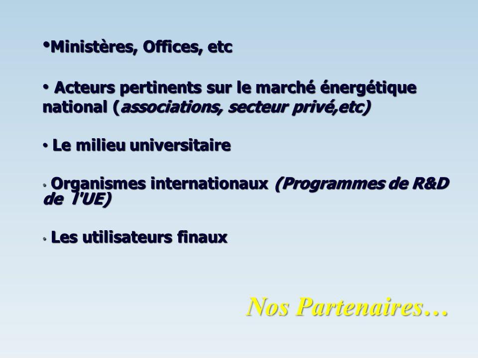 Ministères, Offices, etc Ministères, Offices, etc Acteurs pertinents sur le marché énergétique national (associations, secteur privé,etc) Acteurs pert