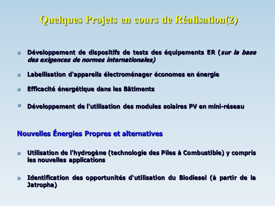 Quelques Projets en cours de Réalisation(2) Développement de dispositifs de tests des équipements ER (sur la base des exigences de normes internationa