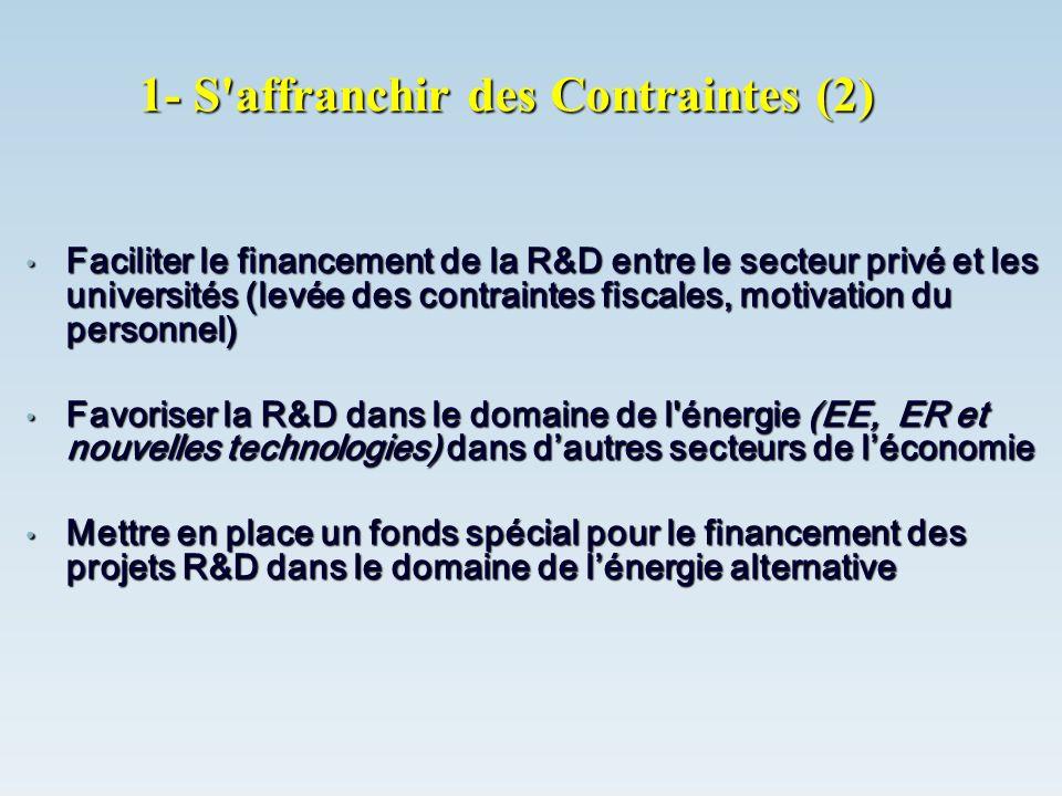 Faciliter le financement de la R&D entre le secteur privé et les universités (levée des contraintes fiscales, motivation du personnel) Faciliter le fi