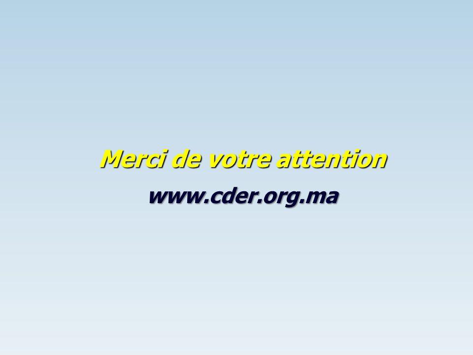 Merci de votre attention www.cder.org.ma