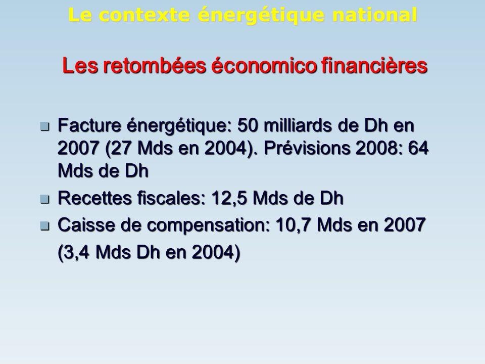 Les retombées économico financières Facture énergétique: 50 milliards de Dh en 2007 (27 Mds en 2004). Prévisions 2008: 64 Mds de Dh Facture énergétiqu