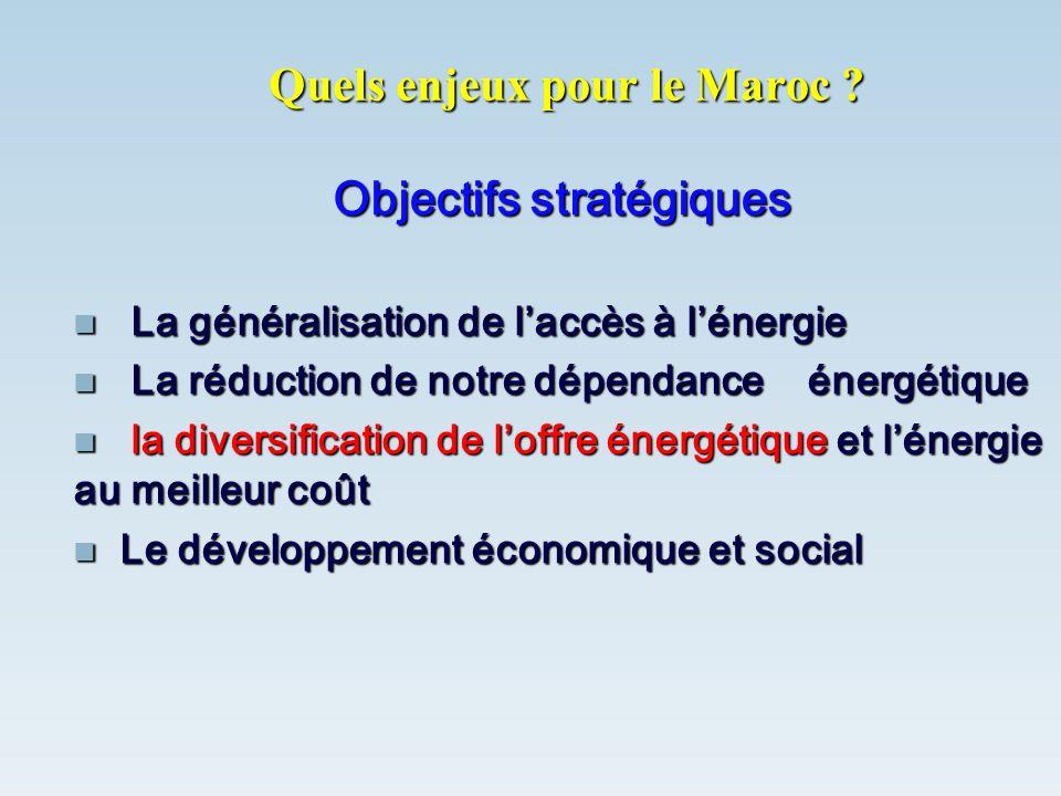 Quels enjeux pour le Maroc ? Objectifs stratégiques La généralisation de laccès à lénergie La généralisation de laccès à lénergie La réduction de notr