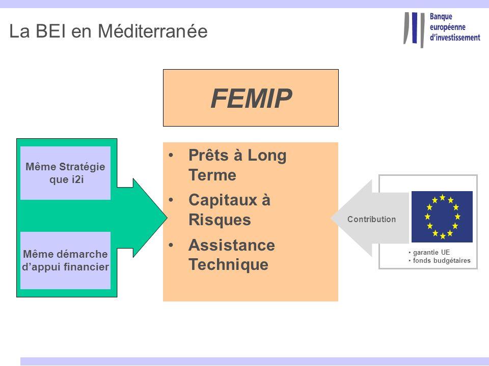 La BEI en Méditerranée Prêts à Long Terme Capitaux à Risques Assistance Technique FEMIP Contribution garantie UE fonds budgétaires Même Stratégie que