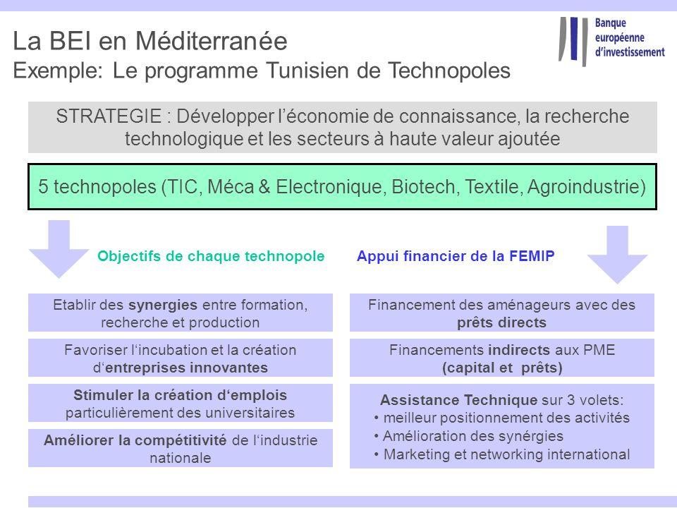 La BEI en Méditerranée Exemple: Le programme Tunisien de Technopoles STRATEGIE : Développer léconomie de connaissance, la recherche technologique et l