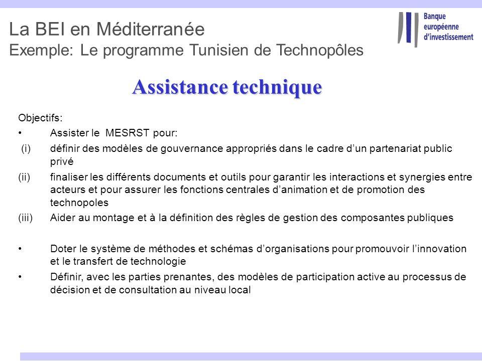 La BEI en Méditerranée Exemple: Le programme Tunisien de Technopôles Objectifs: Assister le MESRST pour: (i) définir des modèles de gouvernance approp