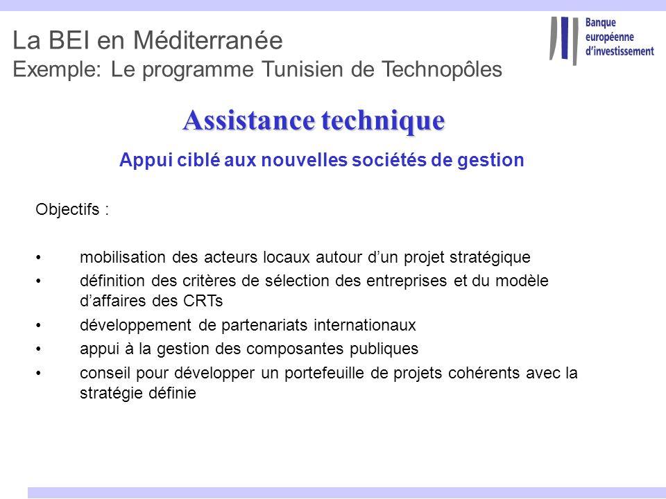 La BEI en Méditerranée Exemple: Le programme Tunisien de Technopôles Assistance technique Appui ciblé aux nouvelles sociétés de gestion Objectifs : mo