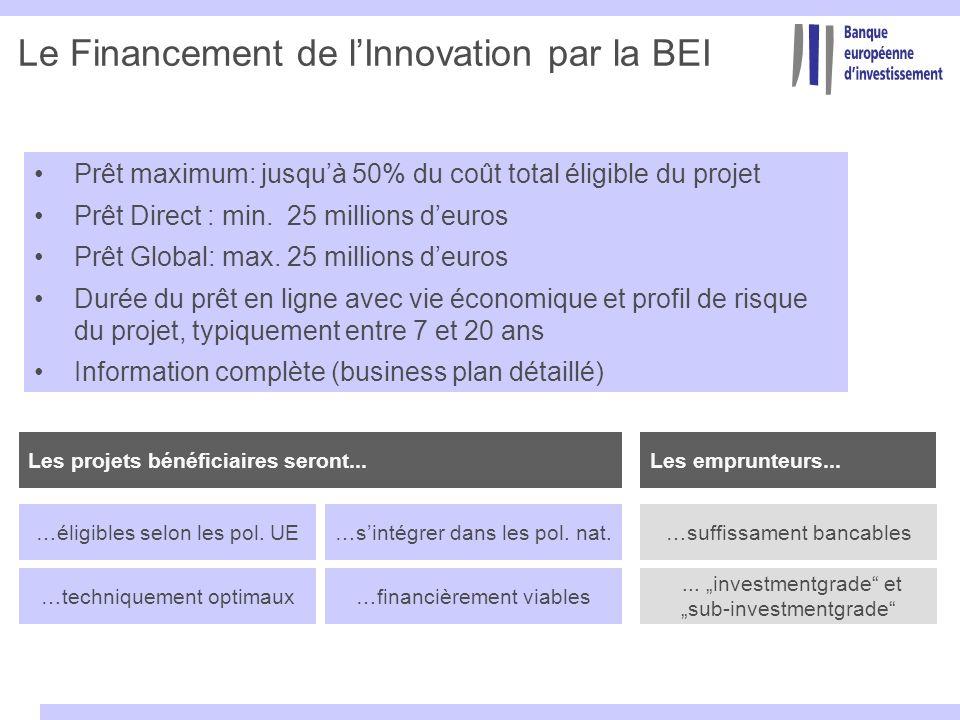 Prêt maximum: jusquà 50% du coût total éligible du projet Prêt Direct : min. 25 millions deuros Prêt Global: max. 25 millions deuros Durée du prêt en