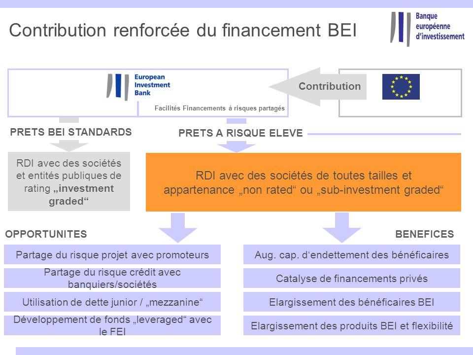 Contribution renforcée du financement BEI RDI avec des sociétés et entités publiques de rating investment graded PRETS BEI STANDARDS BENEFICES Aug. ca