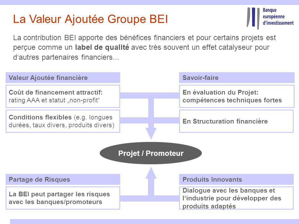 La Valeur Ajoutée Groupe BEI La contribution BEI apporte des bénéfices financiers et pour certains projets est perçue comme un label de qualité avec t