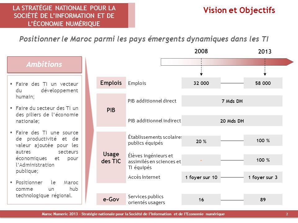 LA STRATÉGIE NATIONALE POUR LA SOCIÉTÉ DE LINFORMATION ET DE LÉCONOMIE NUMÉRIQUE Vision et Objectifs Positionner le Maroc parmi les pays émergents dyn