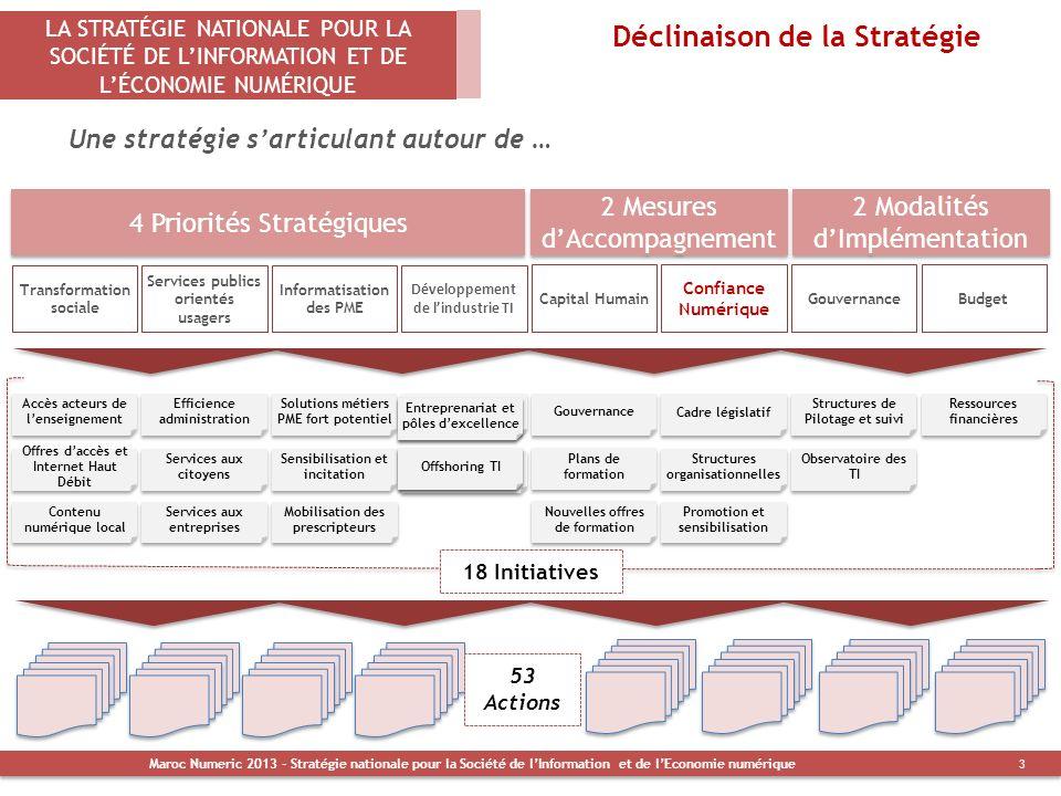 LA STRATÉGIE NATIONALE POUR LA SOCIÉTÉ DE LINFORMATION ET DE LÉCONOMIE NUMÉRIQUE Déclinaison de la Stratégie Une stratégie sarticulant autour de … 3 S
