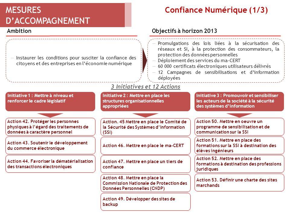 MESURES DACCOMPAGNEMENT Confiance Numérique (1/3) Plan Impact - Stratégie nationale pour le développement de la société de linformation et de léconomi