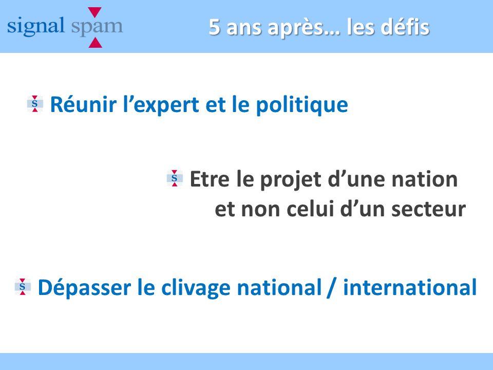 Dépasser le clivage national / international Réunir lexpert et le politique Etre le projet dune nation et non celui dun secteur 5 ans après… les défis