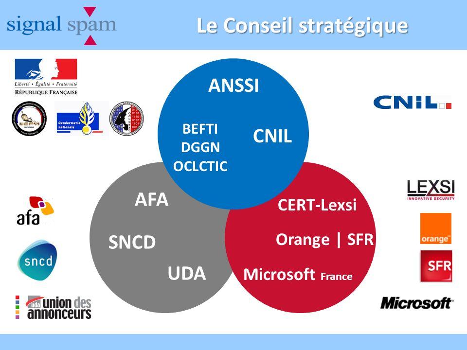 AFA UDA SNCD Le Conseil stratégique CERT-Lexsi Microsoft France Orange | SFR ANSSI BEFTI DGGN OCLCTIC CNIL