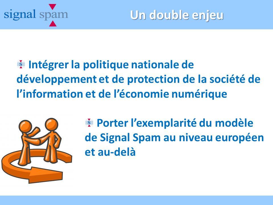 Un double enjeu Intégrer la politique nationale de développement et de protection de la société de linformation et de léconomie numérique Porter lexemplarité du modèle de Signal Spam au niveau européen et au-delà