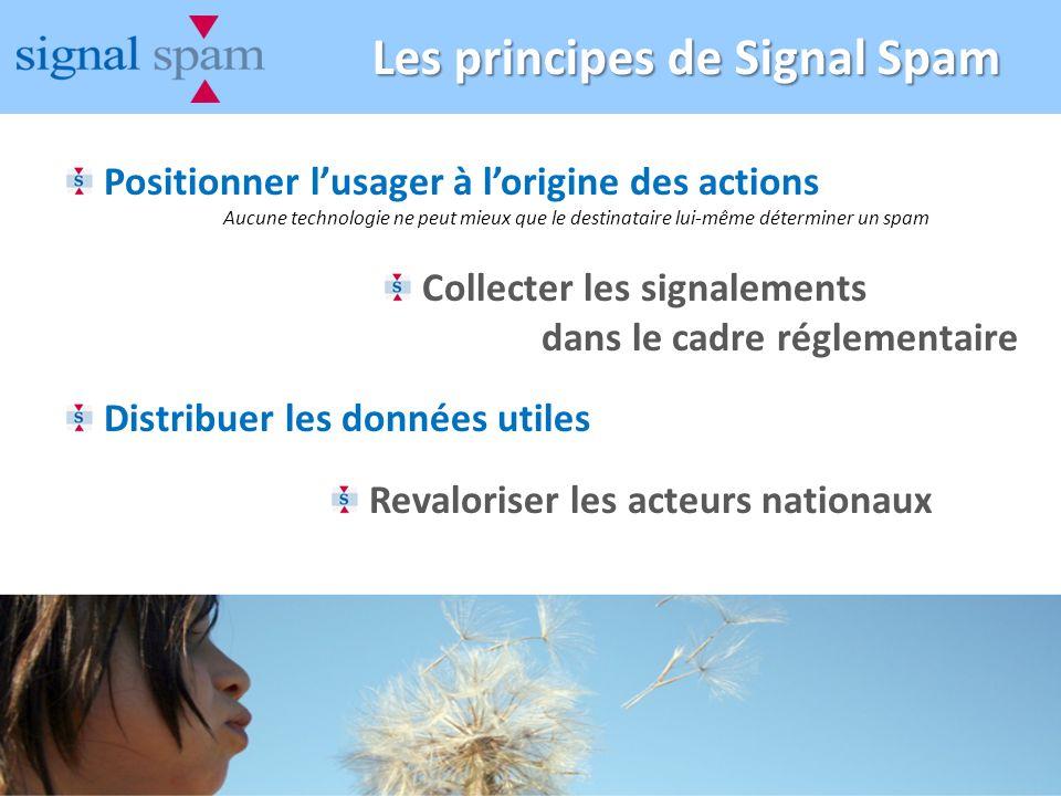 Les principes de Signal Spam Positionner lusager à lorigine des actions Aucune technologie ne peut mieux que le destinataire lui-même déterminer un spam Collecter les signalements dans le cadre réglementaire Distribuer les données utiles Revaloriser les acteurs nationaux