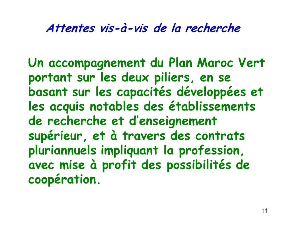 11 Attentes vis-à-vis de la recherche Un accompagnement du Plan Maroc Vert portant sur les deux piliers, en se basant sur les capacités développées et