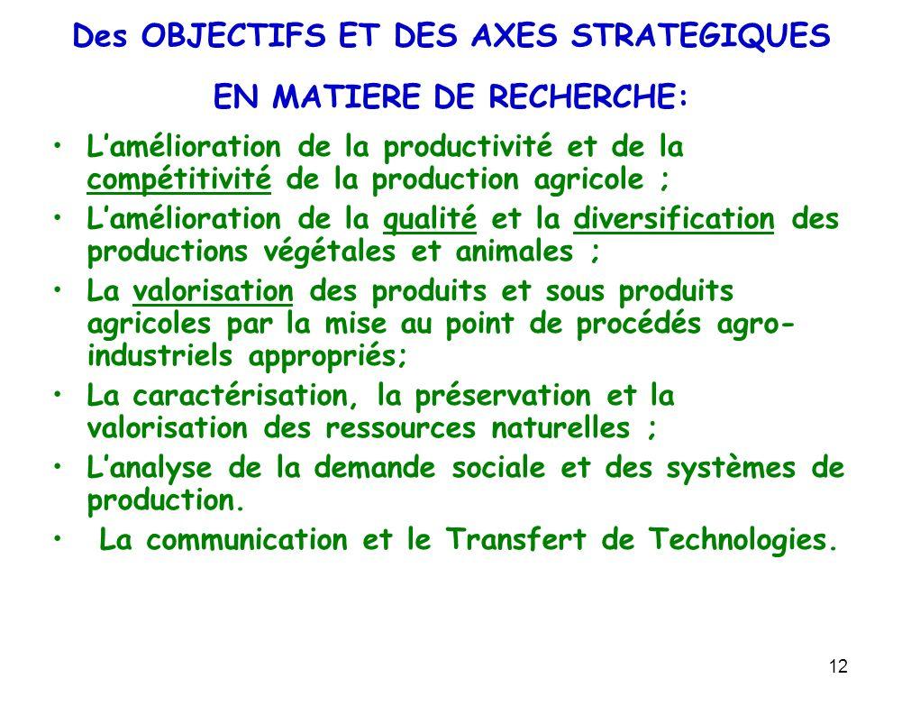 12 Des OBJECTIFS ET DES AXES STRATEGIQUES EN MATIERE DE RECHERCHE: Lamélioration de la productivité et de la compétitivité de la production agricole ;