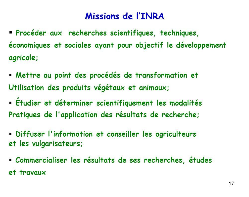 17 Missions de lINRA Procéder aux recherches scientifiques, techniques, économiques et sociales ayant pour objectif le développement agricole; Mettre